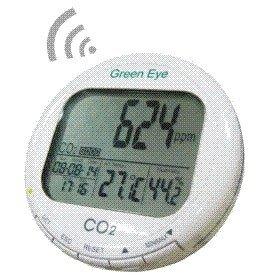AZ Instrument 7798 Desktop CO2 Monitor