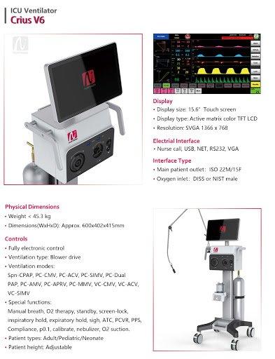 Ventilator Cryus V6
